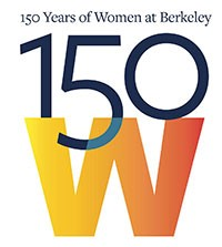 150 Years of Women in the English Department